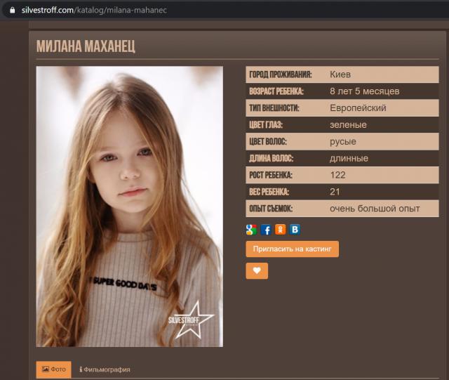 Мила Маханец - возраст